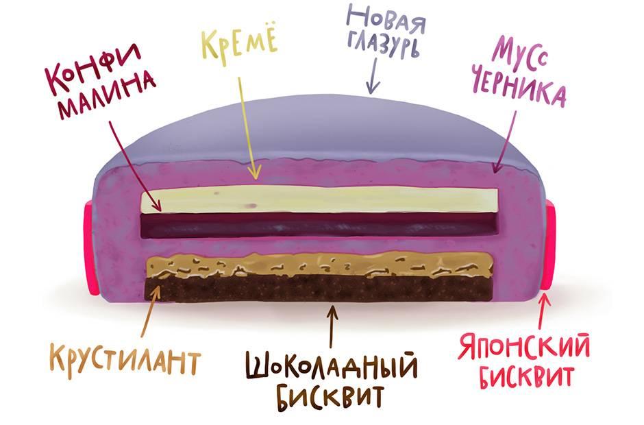 энди шеф рецепты тортов